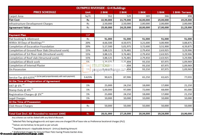 Olympeo Riverside Cost Sheet
