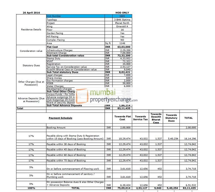 Cost Sheet 2.5 BHK