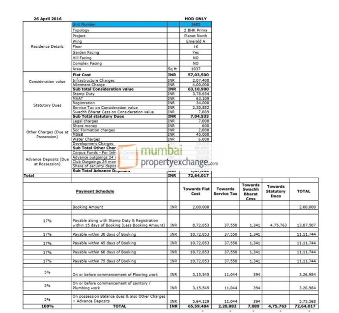Cost Sheet 2 BHK