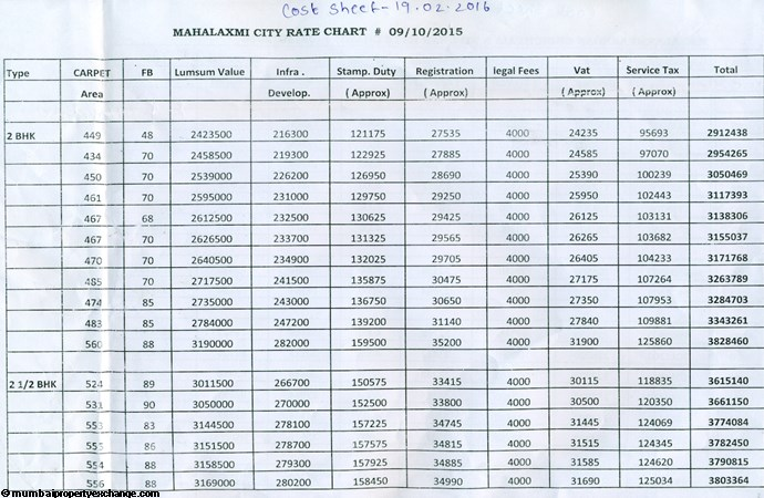 Mahalaxmi City  Cost sheet