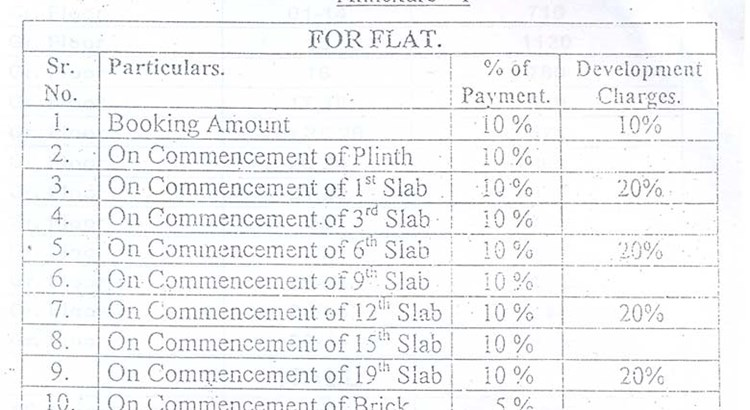 Bhoomi Heights Payment Schedule