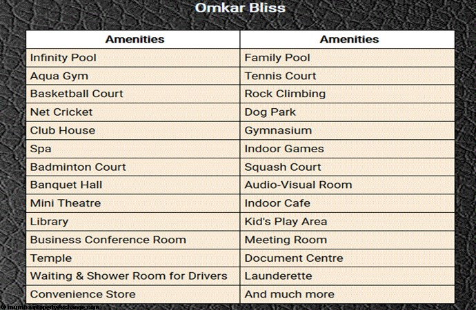 The Bliss Collection Omkar Bliss Amenities