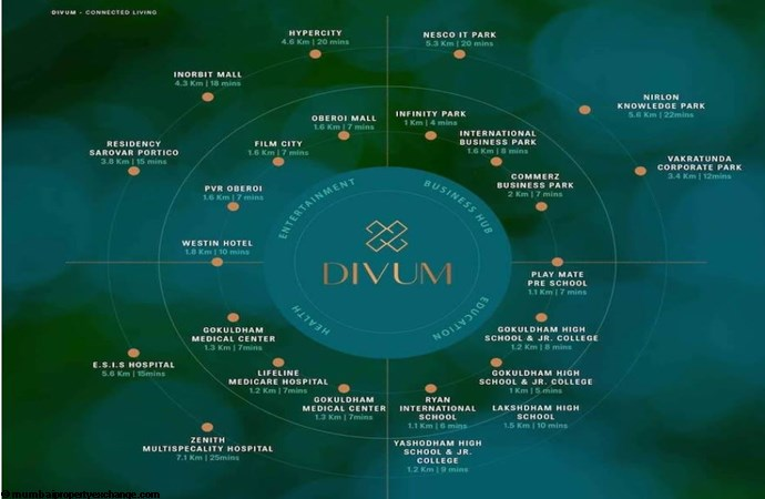 Dynamix Divum Dynamix Divum Location Virtues Image