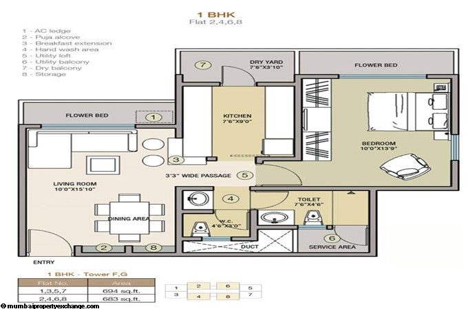 Indiabulls Greens I Floor Plan 5