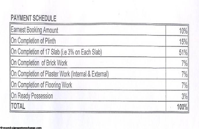 Palacia Phase 1 Payment Schedule