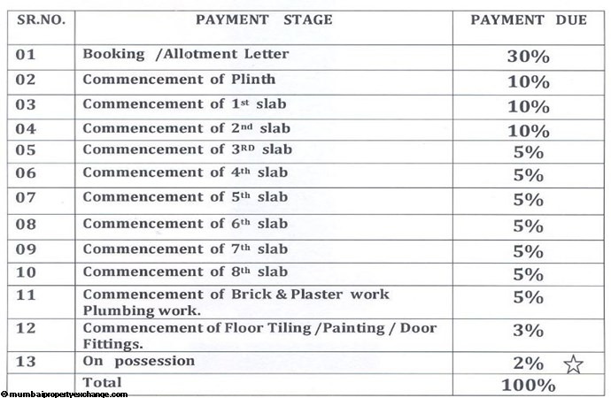 Kailash Tower Payment Schedule
