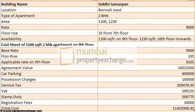 Siddhi Samarpan Cost Sheet On 29 May 2012