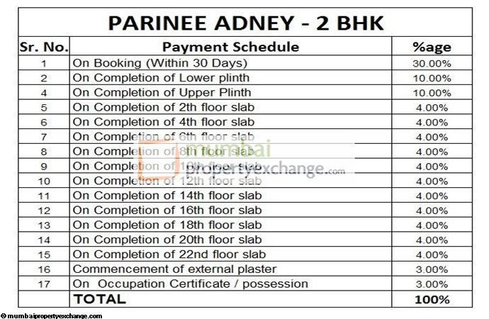 Parinee Adney 2 Bhk Payment Schedule