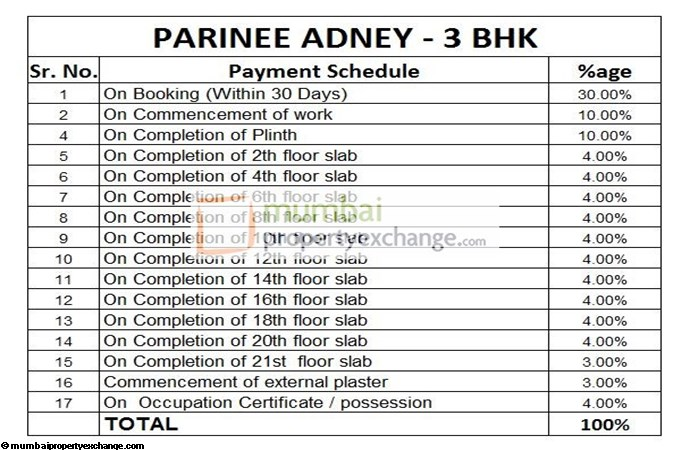 Parinee Adney 3 Bhk Payment Schedule