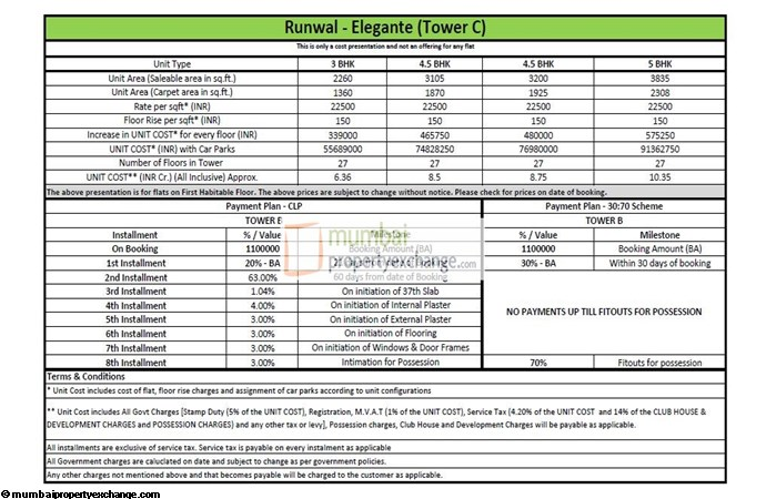 Runwal Elegante  Cost sheet Tower C