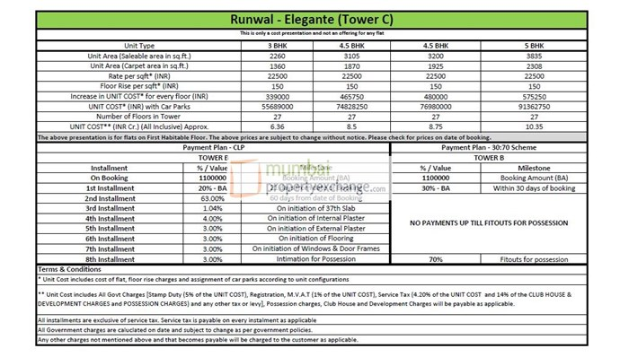 Cost sheet Tower C