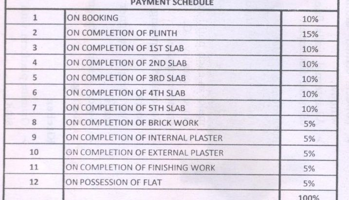 Pearls Payment Schedule