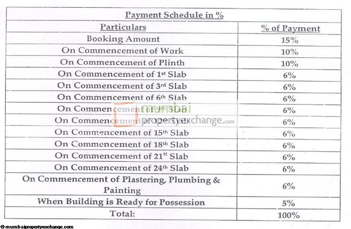 Bhoomi Lawns Phase 1 Payment