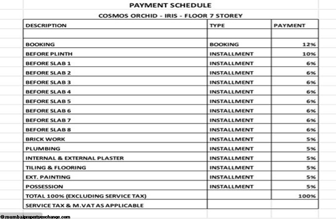 Cosmos Orchid Iris Payment Schedule