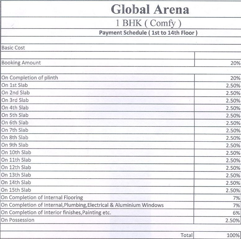 Pearls Global Arena Payment Schedule