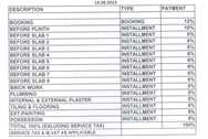 7171 Oth Payment Schedule - Cosmos Orchid Lilly
